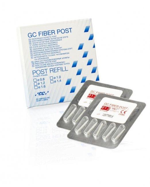 fiber post